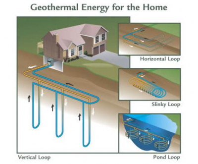 Thompson Heating & Cooling offers geothermal heating and cooling services in Louisville, KY.
