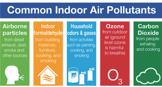 Improving the indoor air quality of your Louisville, KY home is part of Thompson's HVAC maintenance plan.